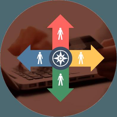 cirkel metode kundetyper