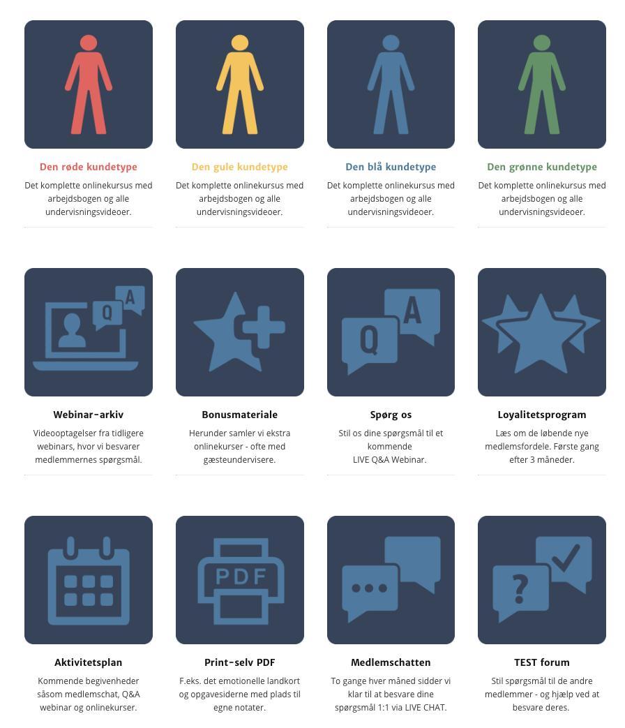 læringsplatform kundetyper