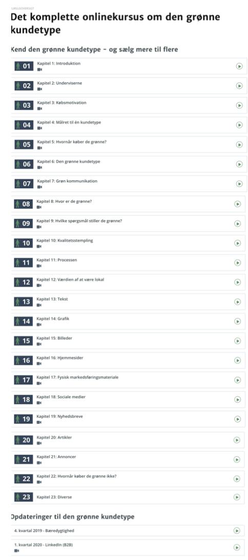 komplet onlinekursus grøn kundetype